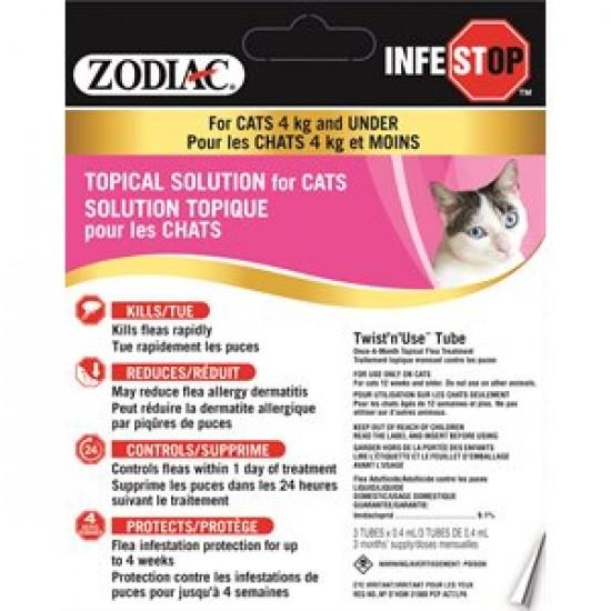 Zodiac Gouttes puces chats 4kg et moins
